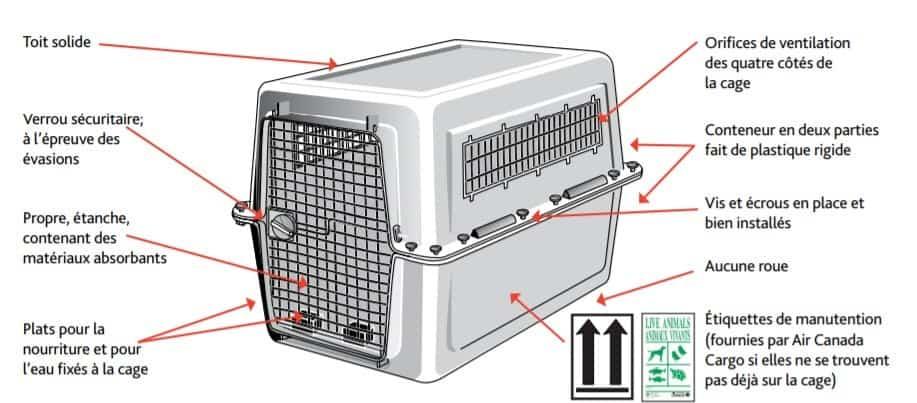 spécifications pour cage IATA